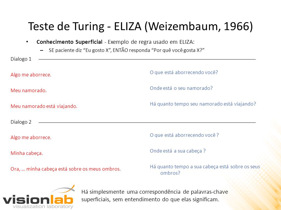 Teste de Turing - ELIZA (Weizembaum, 1966)