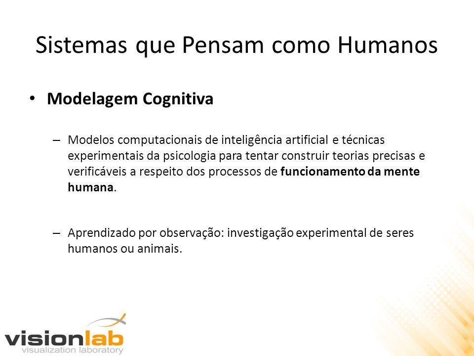 Sistemas que Pensam como Humanos