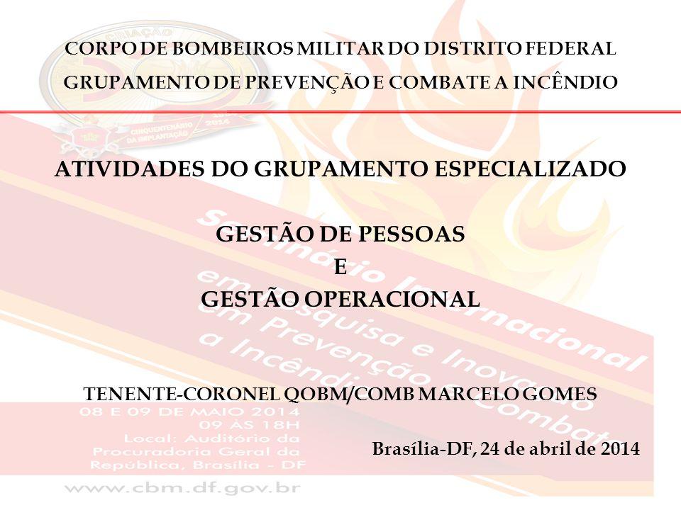 ATIVIDADES DO GRUPAMENTO ESPECIALIZADO GESTÃO DE PESSOAS E