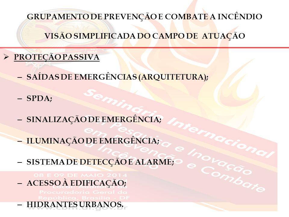 SAÍDAS DE EMERGÊNCIAS (ARQUITETURA); SPDA; SINALIZAÇÃO DE EMERGÊNCIA;