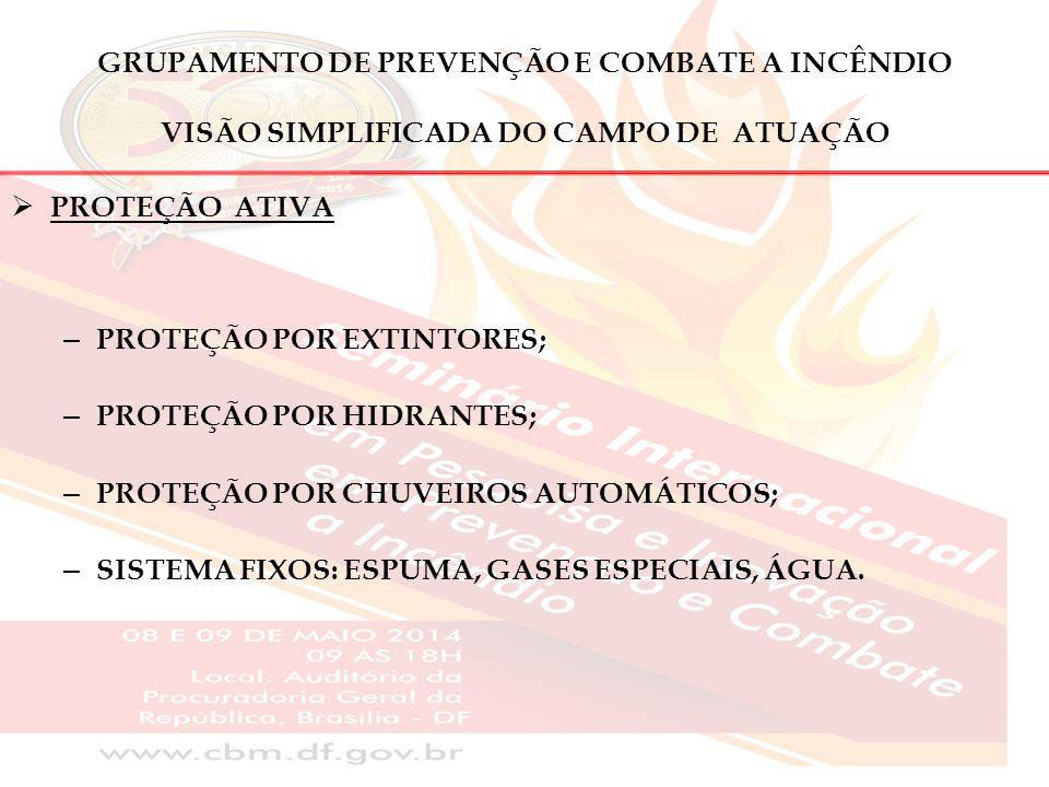 PROTEÇÃO POR EXTINTORES; PROTEÇÃO POR HIDRANTES;