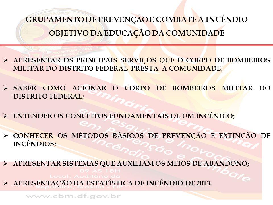 GRUPAMENTO DE PREVENÇÃO E COMBATE A INCÊNDIO OBJETIVO DA EDUCAÇÃO DA COMUNIDADE