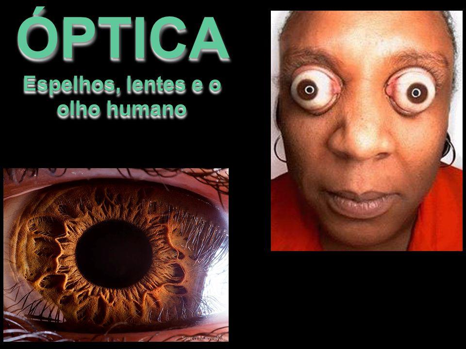 Espelhos, lentes e o olho humano