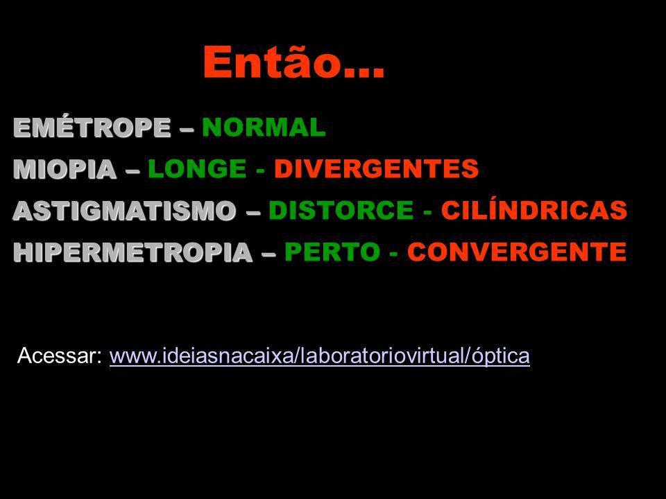 Então... EMÉTROPE – NORMAL MIOPIA – LONGE - DIVERGENTES