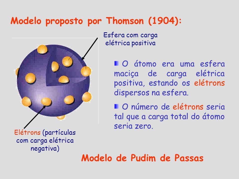 Modelo de Pudim de Passas