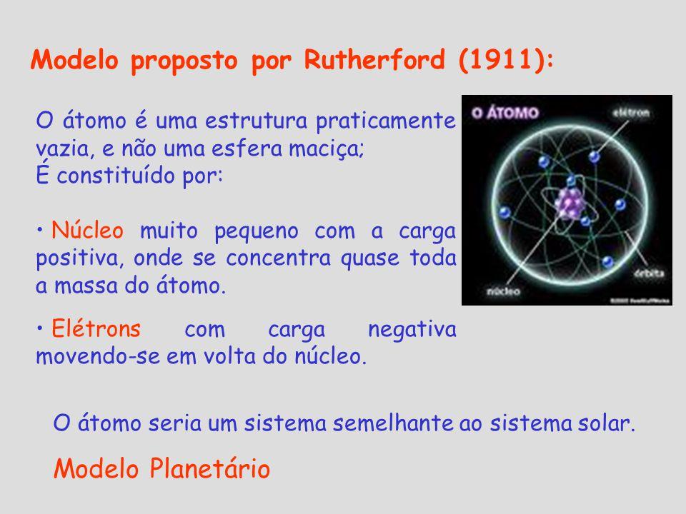 Modelo proposto por Rutherford (1911):