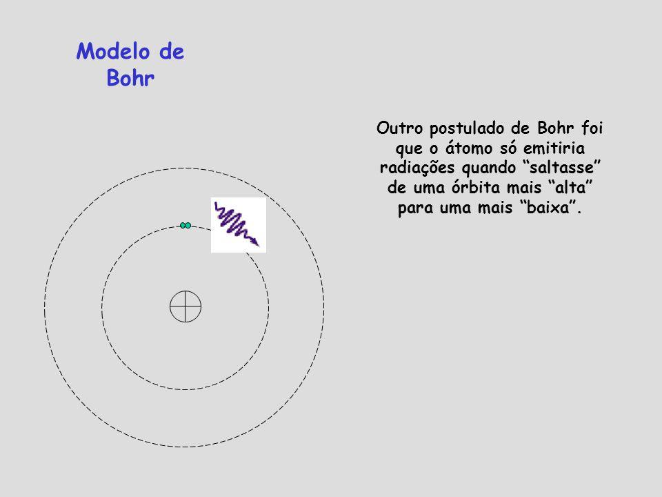 Modelo de Bohr Outro postulado de Bohr foi que o átomo só emitiria radiações quando saltasse de uma órbita mais alta para uma mais baixa .
