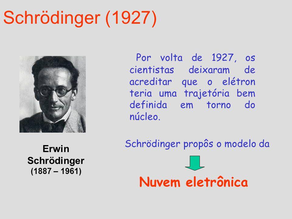Schrödinger (1927) Nuvem eletrônica