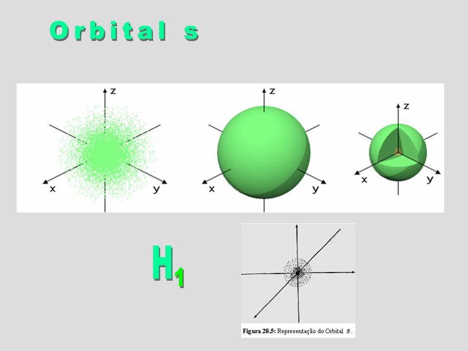 Orbital s H 1