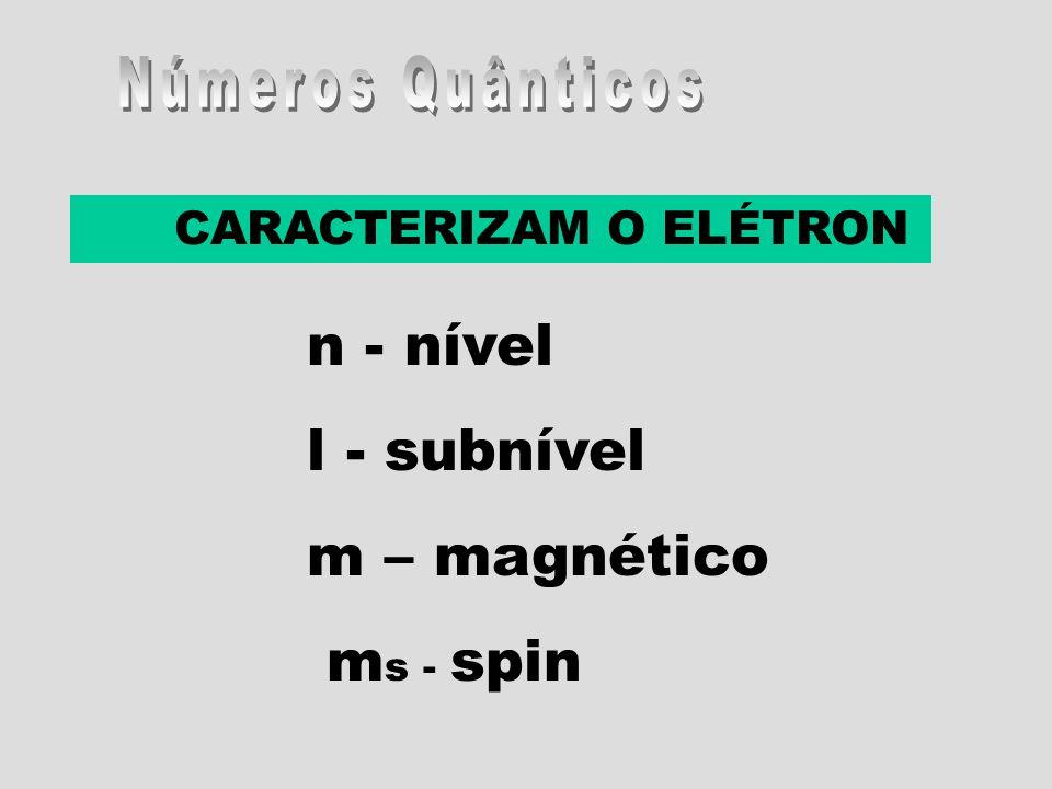 n - nível l - subnível m – magnético ms - spin Números Quânticos