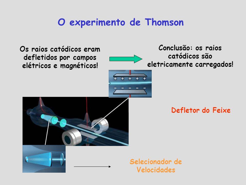O experimento de Thomson