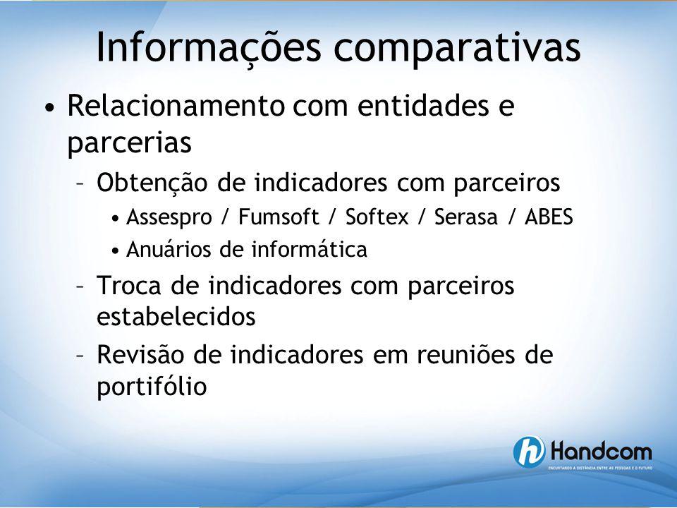 Informações comparativas