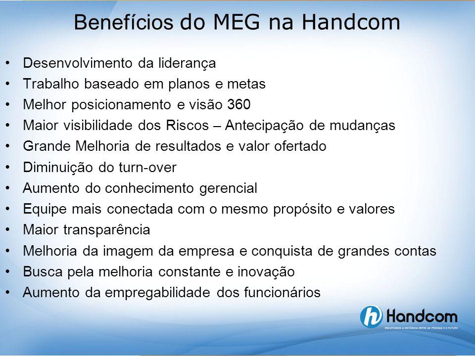 Benefícios do MEG na Handcom