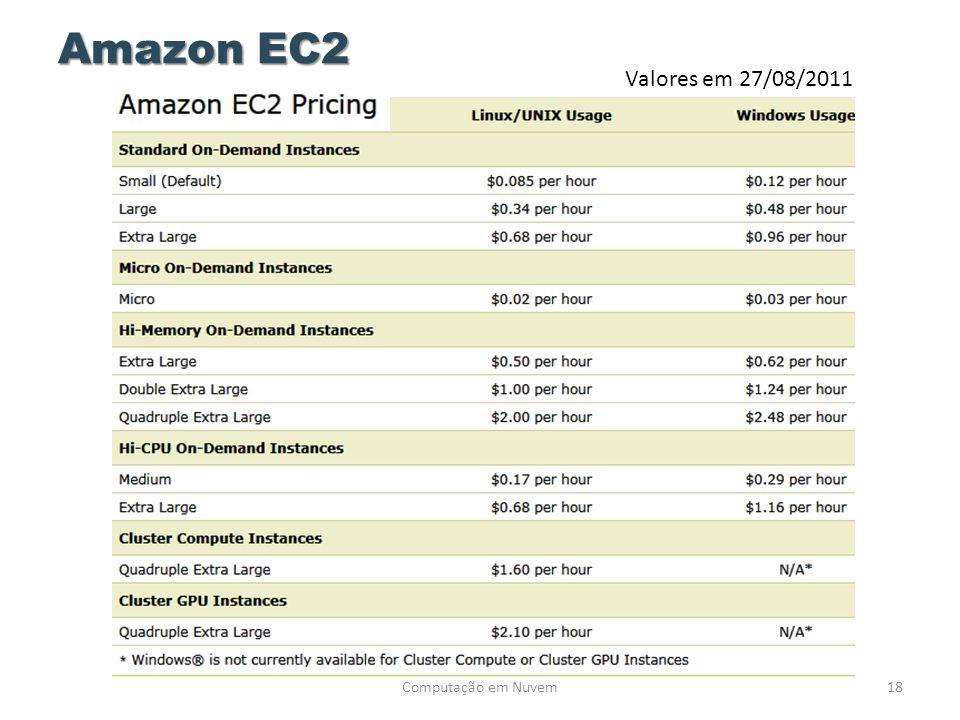 Amazon EC2 Valores em 27/08/2011 Computação em Nuvem