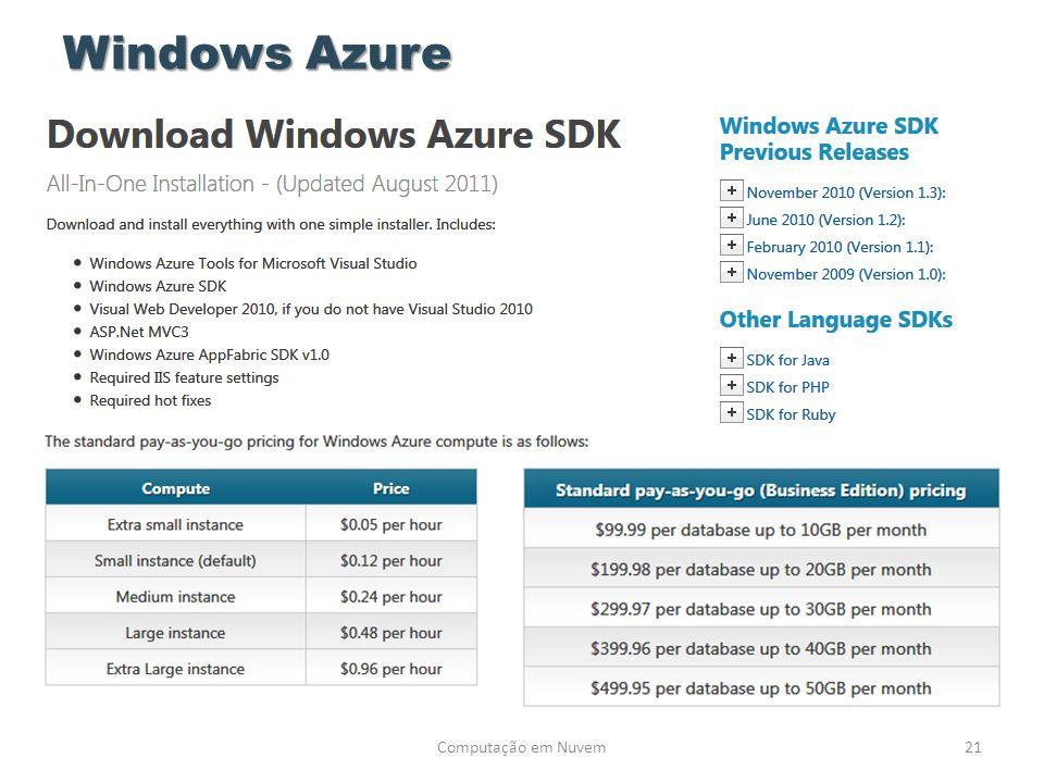 Windows Azure Computação em Nuvem
