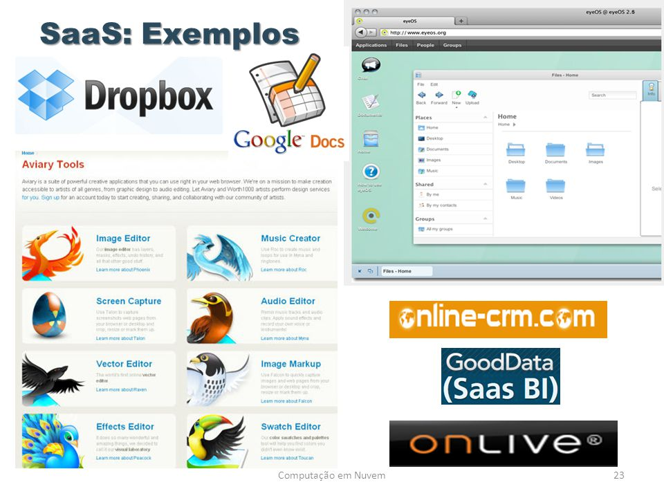 SaaS: Exemplos Computação em Nuvem