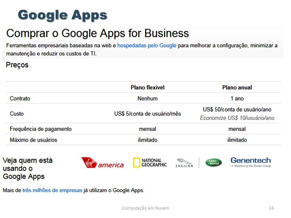 Google Apps Computação em Nuvem