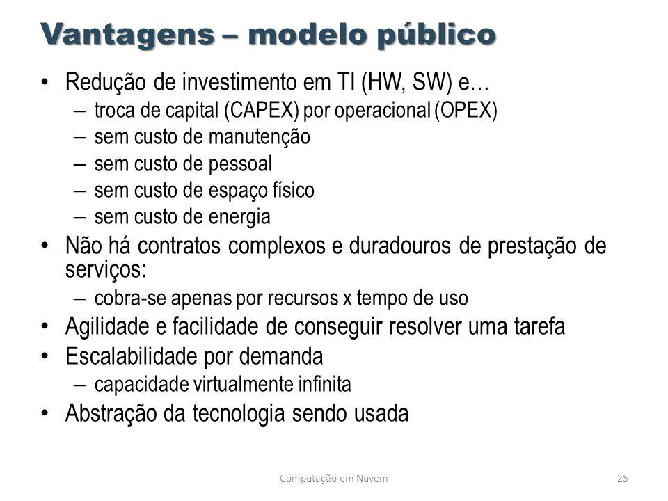 Vantagens – modelo público