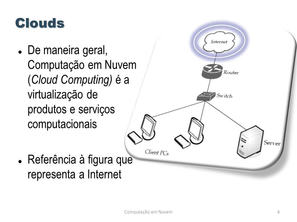 Clouds De maneira geral, Computação em Nuvem (Cloud Computing) é a virtualização de produtos e serviços computacionais.