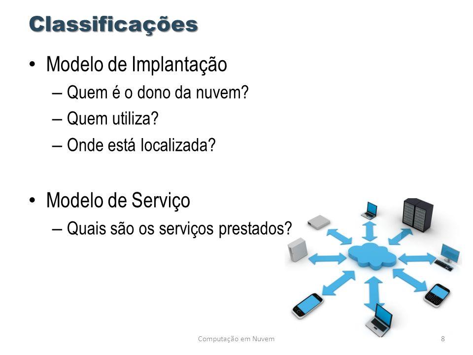 Classificações Modelo de Implantação Modelo de Serviço