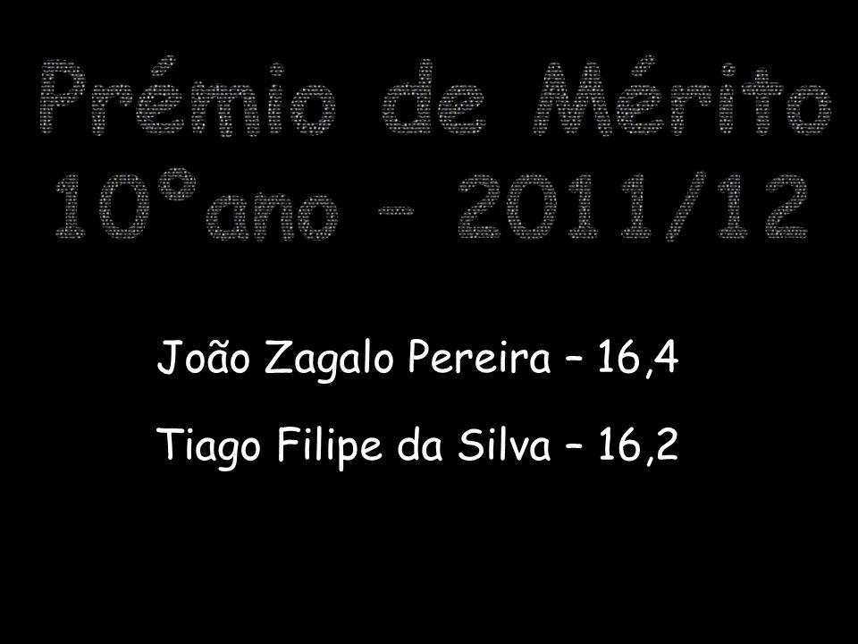 João Zagalo Pereira – 16,4 Tiago Filipe da Silva – 16,2