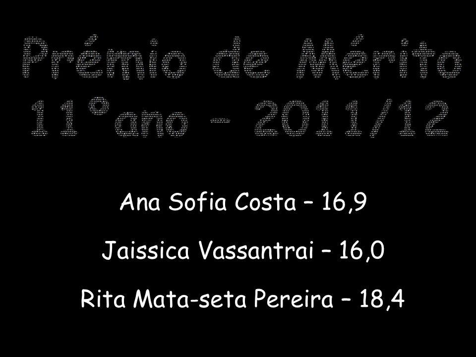 Rita Mata-seta Pereira – 18,4