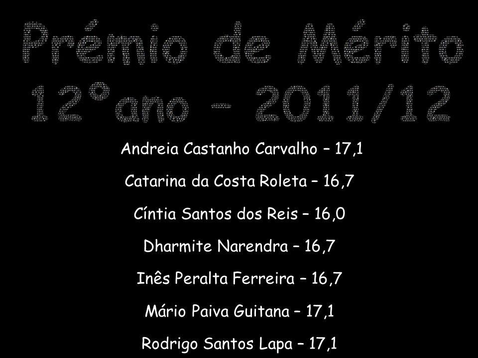 12ºano – 2011/12 Prémio de Mérito Andreia Castanho Carvalho – 17,1