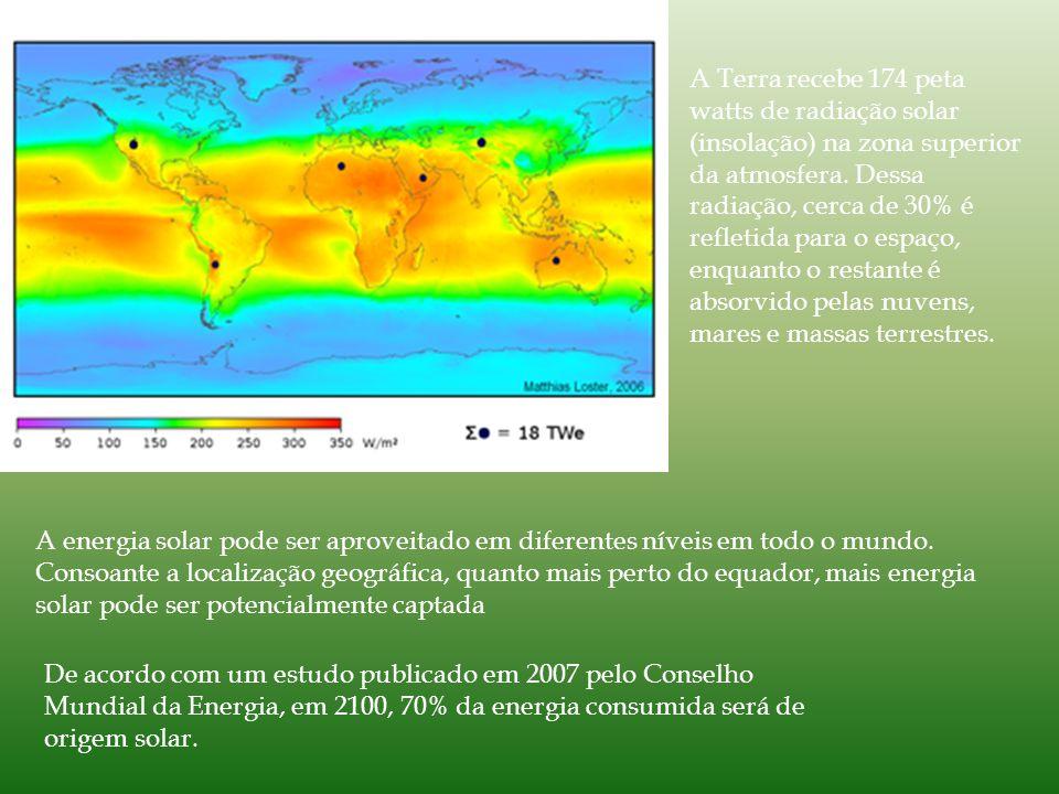 A Terra recebe 174 peta watts de radiação solar (insolação) na zona superior da atmosfera. Dessa radiação, cerca de 30% é refletida para o espaço, enquanto o restante é absorvido pelas nuvens, mares e massas terrestres.