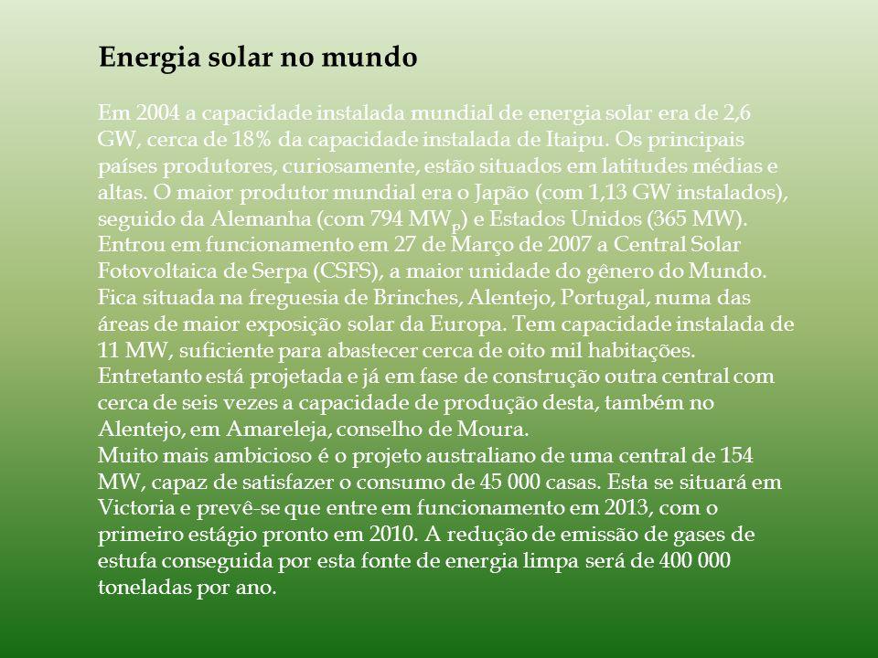 Energia solar no mundo