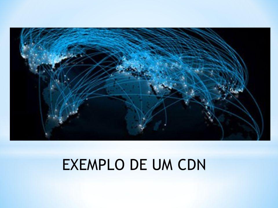 EXEMPLO DE UM CDN