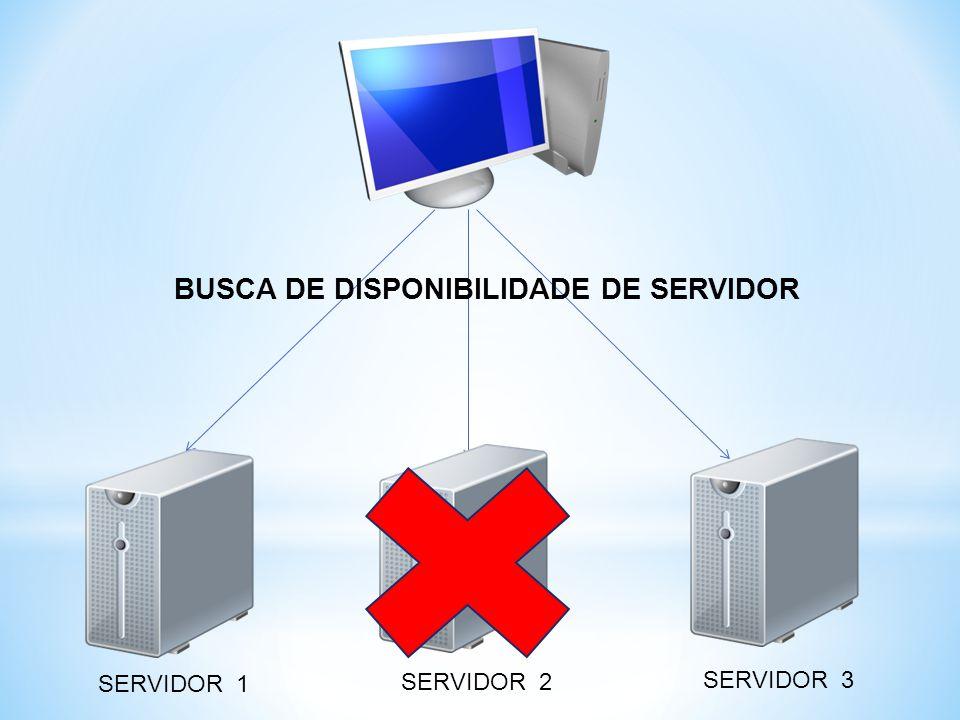 BUSCA DE DISPONIBILIDADE DE SERVIDOR