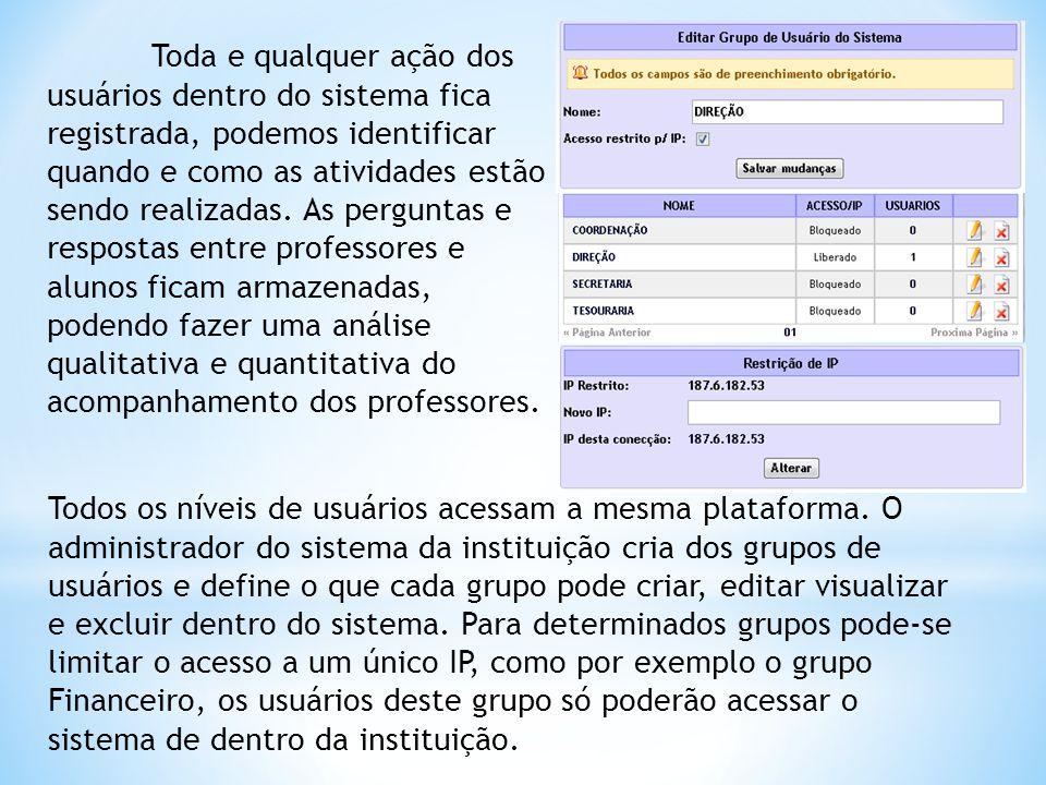 Toda e qualquer ação dos usuários dentro do sistema fica registrada, podemos identificar quando e como as atividades estão sendo realizadas. As perguntas e respostas entre professores e alunos ficam armazenadas, podendo fazer uma análise qualitativa e quantitativa do acompanhamento dos professores.