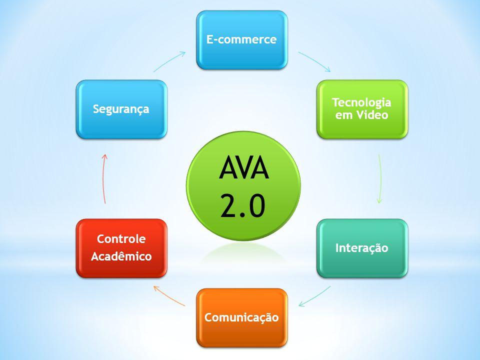 AVA 2.0 E-commerce Tecnologia em Video Segurança Controle Interação