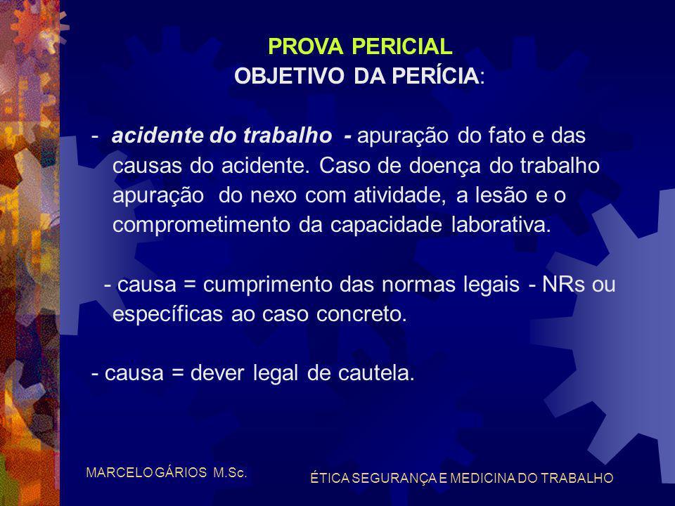 ÉTICA SEGURANÇA E MEDICINA DO TRABALHO