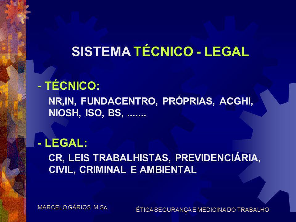 SISTEMA TÉCNICO - LEGAL