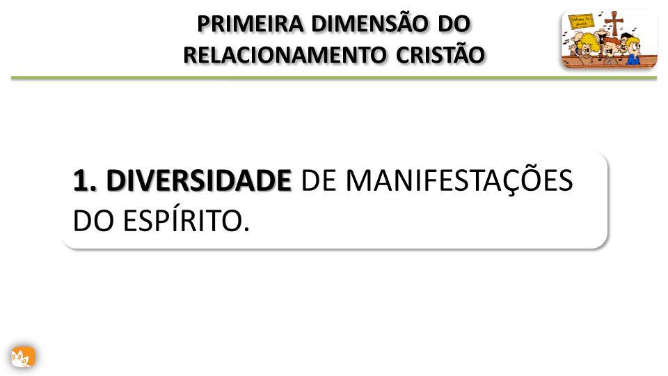 PRIMEIRA DIMENSÃO DO RELACIONAMENTO CRISTÃO