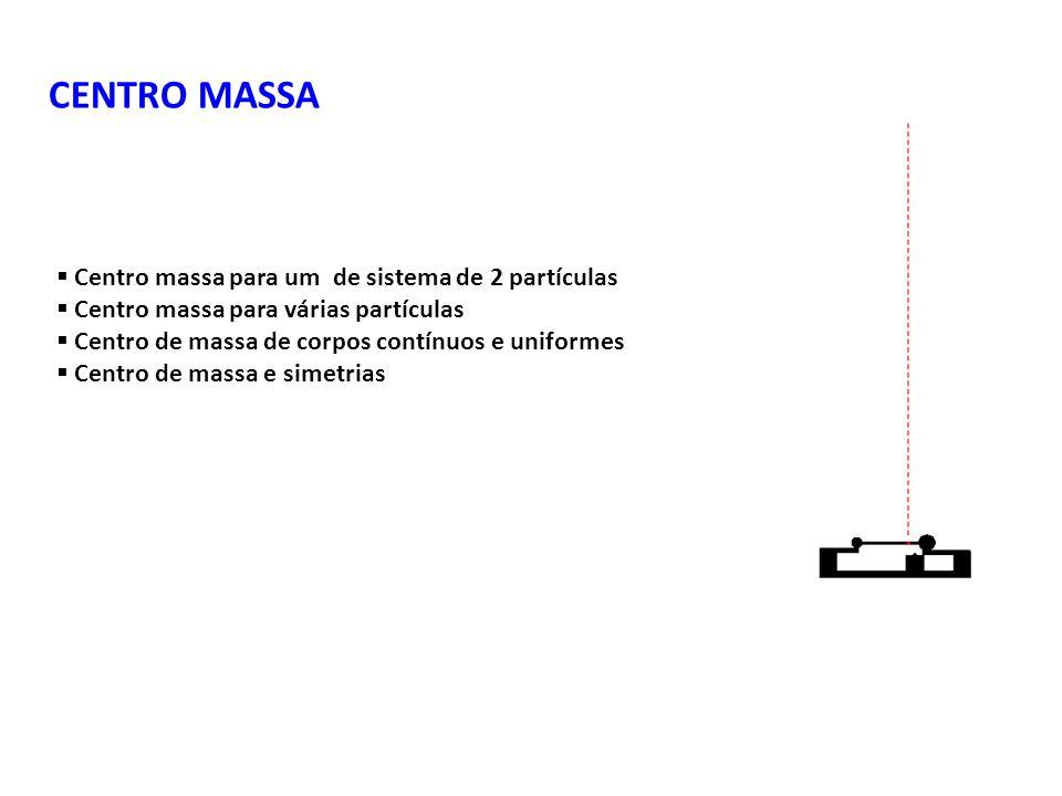 CENTRO MASSA Centro massa para um de sistema de 2 partículas