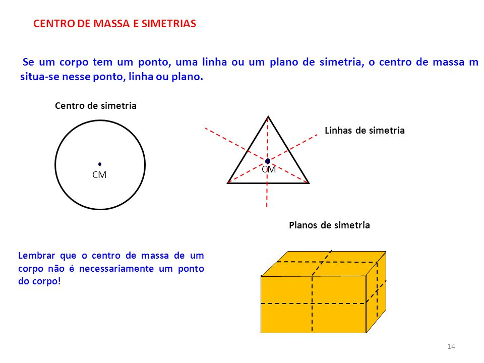 CENTRO DE MASSA E SIMETRIAS