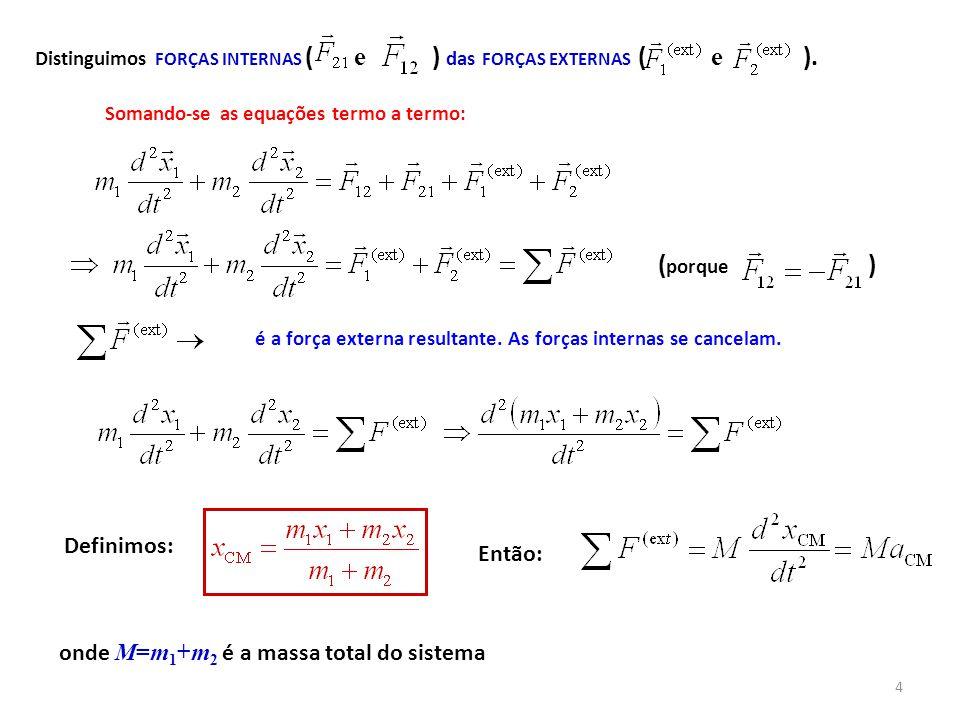 (porque ) Definimos: Então: onde M=m1+m2 é a massa total do sistema