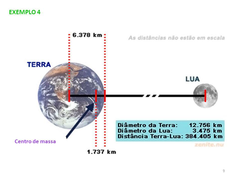 EXEMPLO 4 Centro de massa