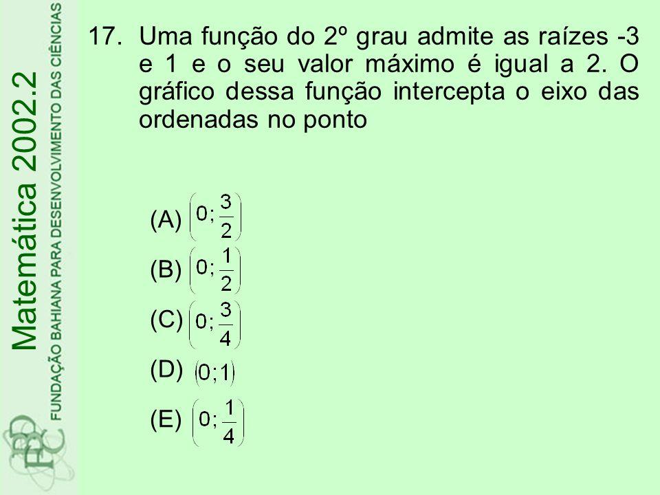 Uma função do 2º grau admite as raízes -3 e 1 e o seu valor máximo é igual a 2. O gráfico dessa função intercepta o eixo das ordenadas no ponto