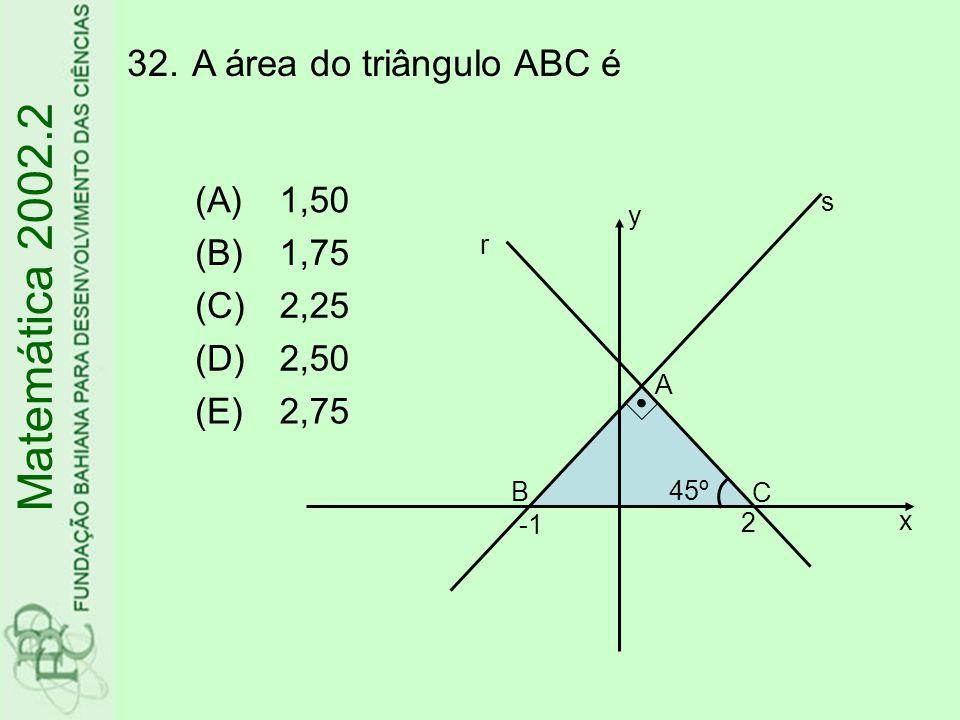 Matemática 2002.2 A área do triângulo ABC é (A) 1,50 (B) 1,75 (C) 2,25