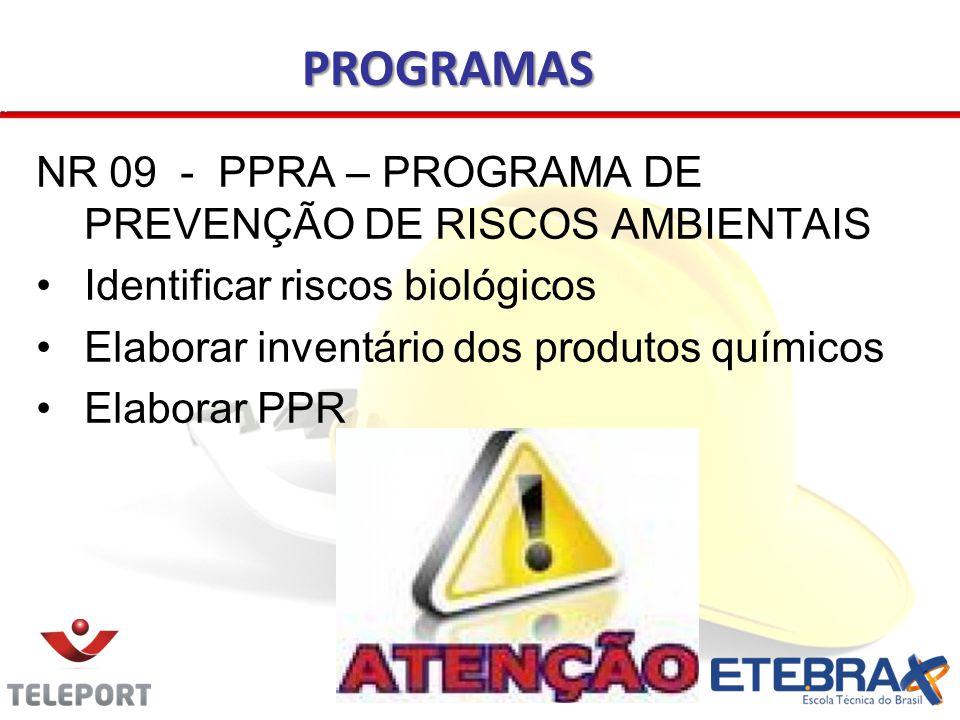 PROGRAMAS NR 09 - PPRA – PROGRAMA DE PREVENÇÃO DE RISCOS AMBIENTAIS