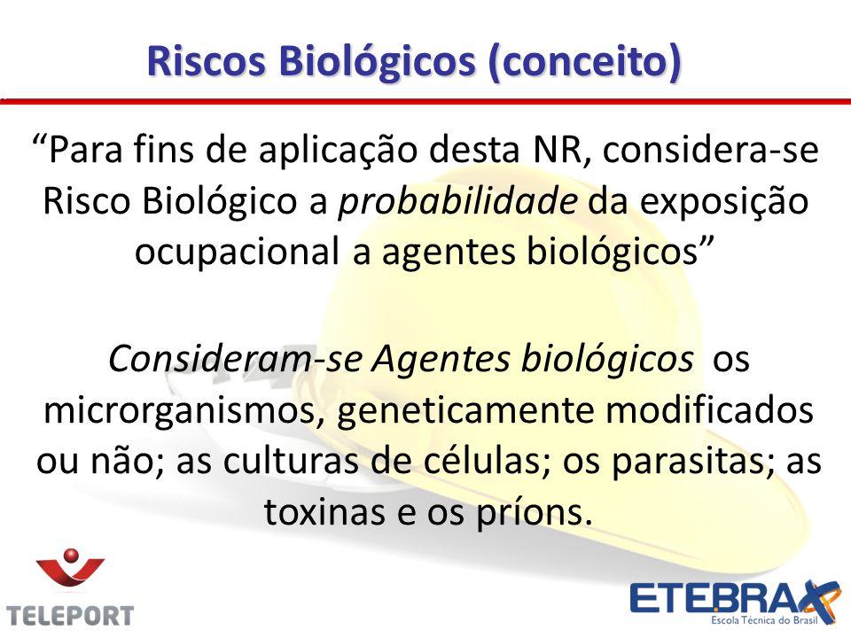 Riscos Biológicos (conceito)