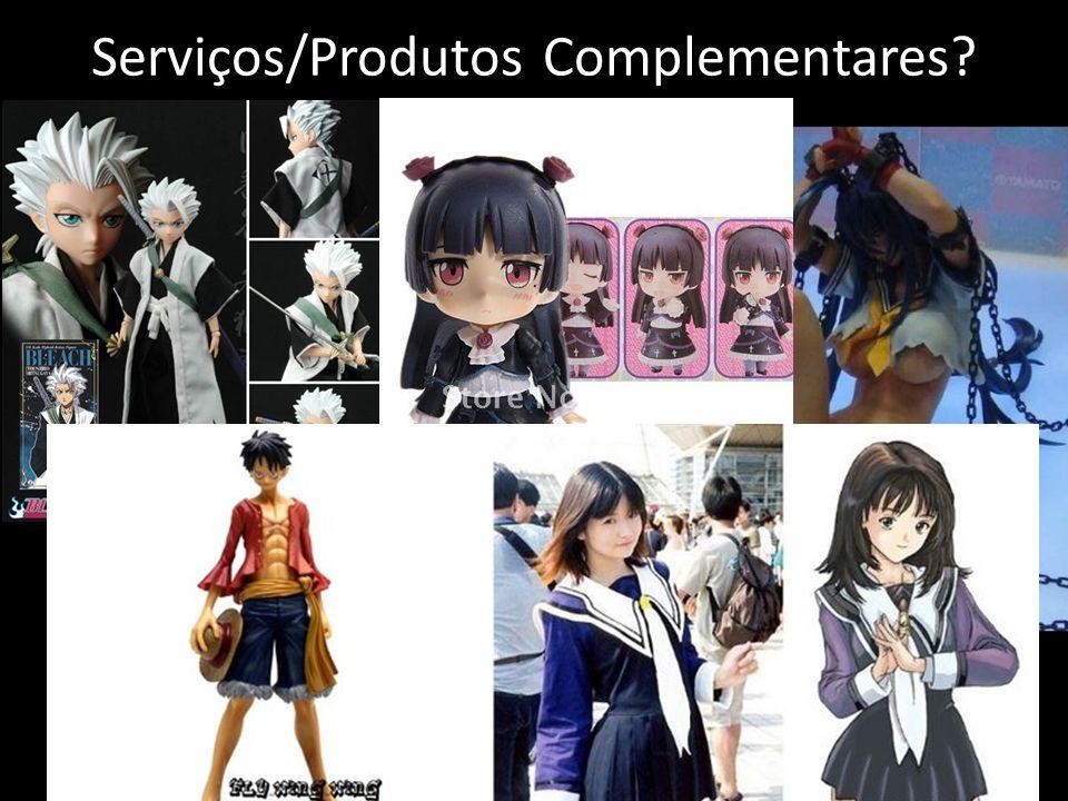 Serviços/Produtos Complementares