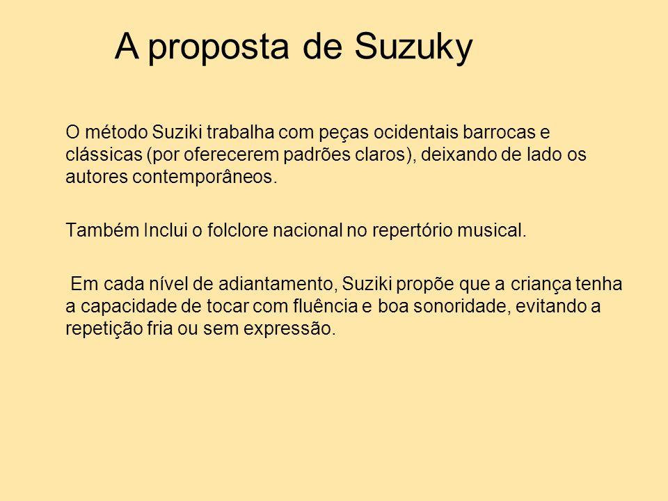 A proposta de Suzuky