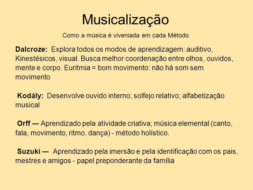 Como a música é viveniada em cada Método