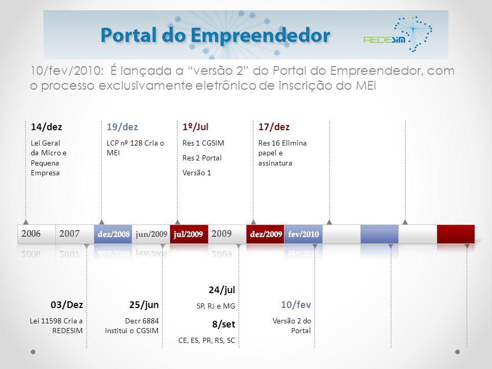 10/fev/2010: É lançada a versão 2 do Portal do Empreendedor, com o processo exclusivamente eletrônico de inscrição do MEI