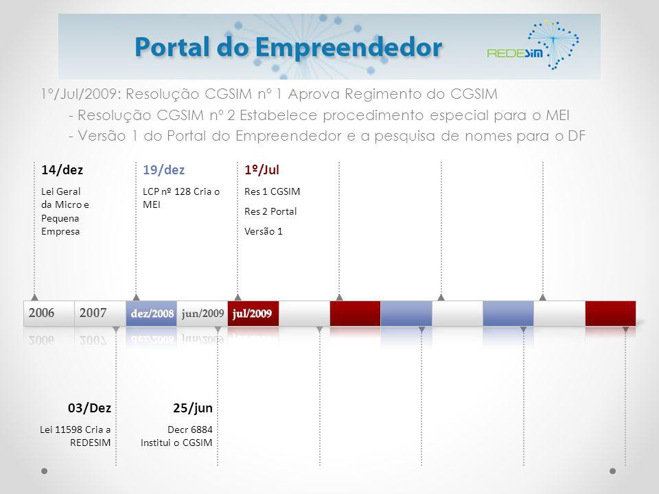 1º/Jul/2009: Resolução CGSIM nº 1 Aprova Regimento do CGSIM - Resolução CGSIM nº 2 Estabelece procedimento especial para o MEI - Versão 1 do Portal do Empreendedor e a pesquisa de nomes para o DF