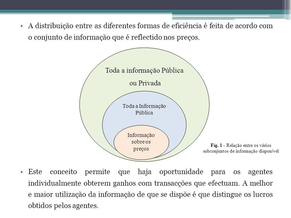 Toda a informação Pública ou Privada
